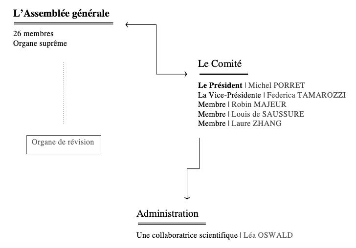 Qu'est-ce qui a poussé de nombreuses organisations internationales à venir s'installer à Genève ?